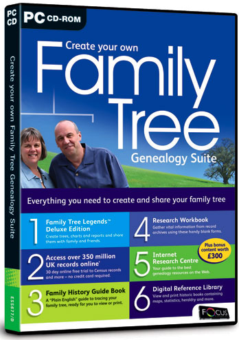 Focus Genealogy
