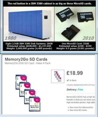 comparison of memory cost and size